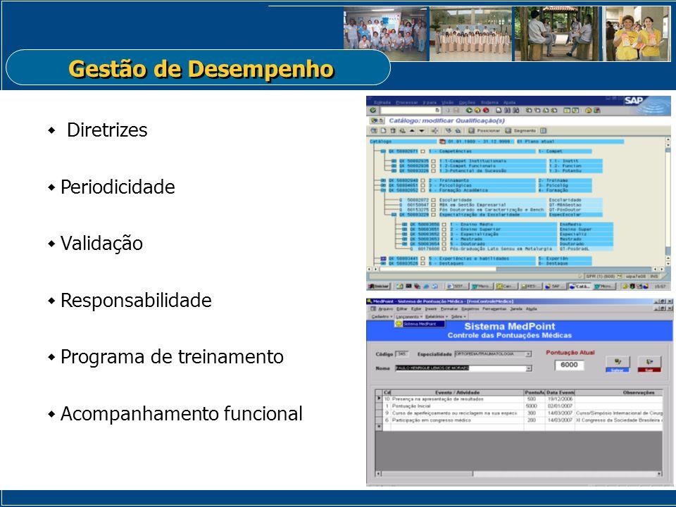 Diretrizes Periodicidade Validação Responsabilidade Programa de treinamento Acompanhamento funcional Gestão de Desempenho
