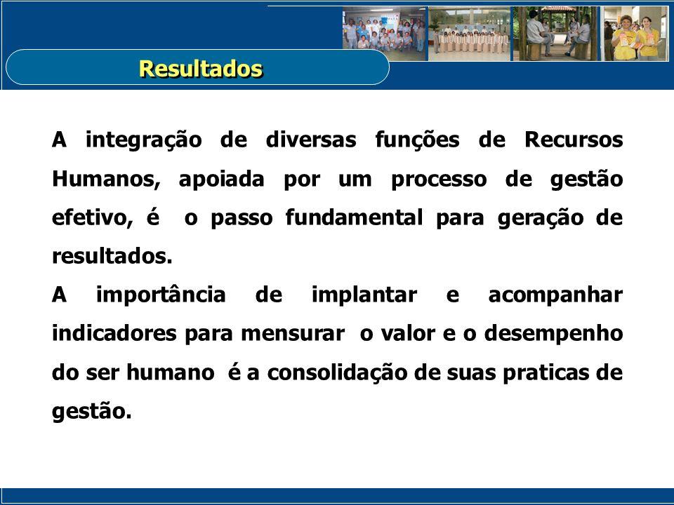 Resultados A integração de diversas funções de Recursos Humanos, apoiada por um processo de gestão efetivo, é o passo fundamental para geração de resu