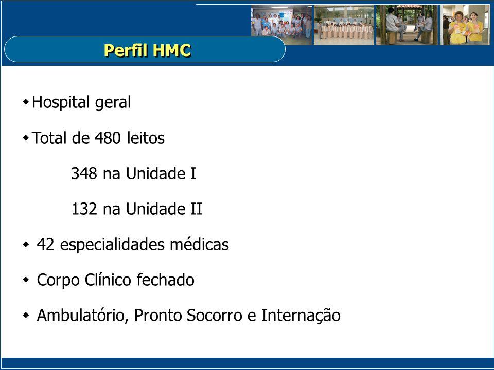 Hospital geral Total de 480 leitos 348 na Unidade I 132 na Unidade II 42 especialidades médicas Corpo Clínico fechado Ambulatório, Pronto Socorro e In