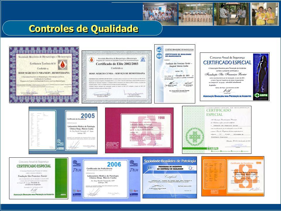 Controles de Qualidade 2006 2002 2005