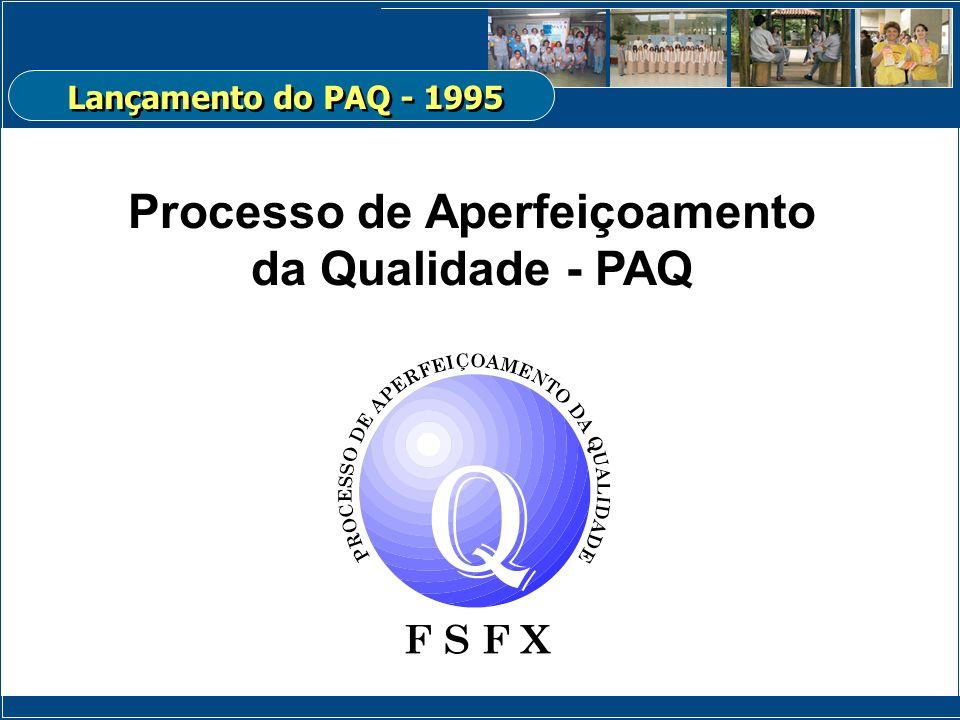Processo de Aperfeiçoamento da Qualidade - PAQ Lançamento do PAQ - 1995