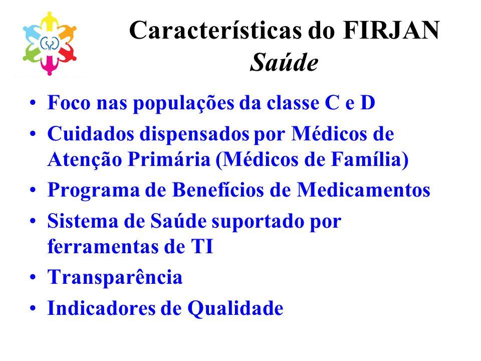 Características do FIRJAN Saúde Foco nas populações da classe C e D Cuidados dispensados por Médicos de Atenção Primária (Médicos de Família) Programa