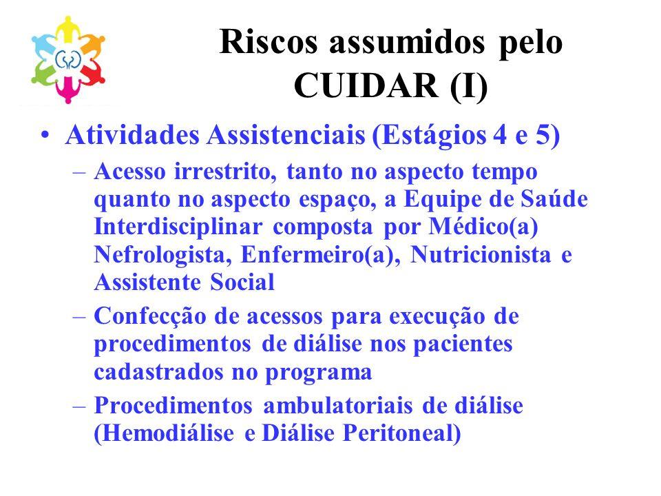 Riscos assumidos pelo CUIDAR (I) Atividades Assistenciais (Estágios 4 e 5) –Acesso irrestrito, tanto no aspecto tempo quanto no aspecto espaço, a Equi