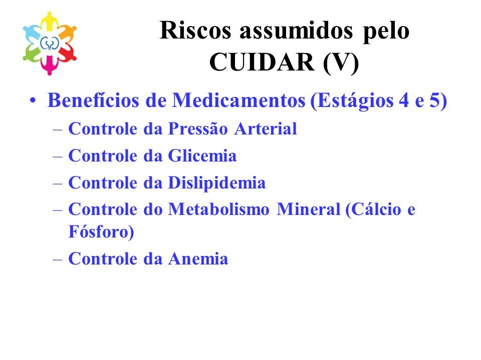 Riscos assumidos pelo CUIDAR (V) Benefícios de Medicamentos (Estágios 4 e 5) –Controle da Pressão Arterial –Controle da Glicemia –Controle da Dislipid