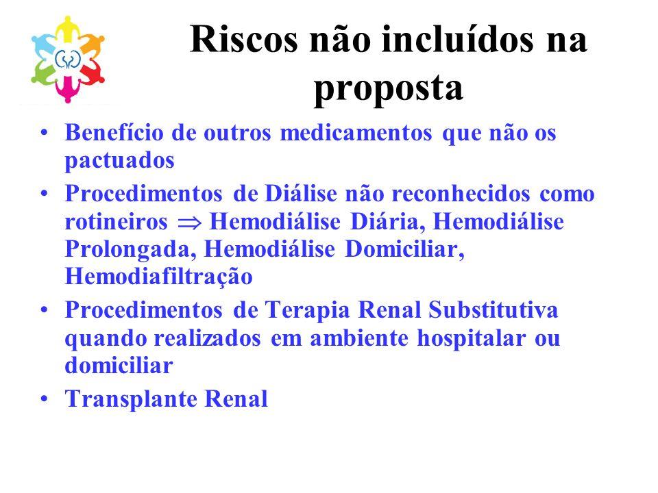 Riscos não incluídos na proposta Benefício de outros medicamentos que não os pactuados Procedimentos de Diálise não reconhecidos como rotineiros Hemod