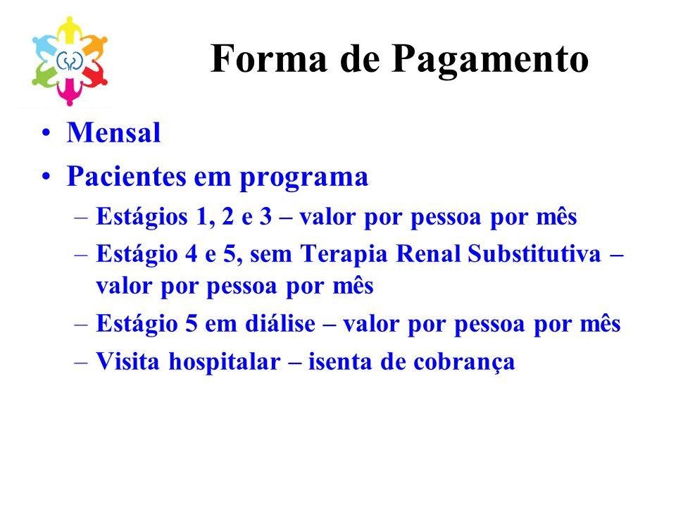 Forma de Pagamento Mensal Pacientes em programa –Estágios 1, 2 e 3 – valor por pessoa por mês –Estágio 4 e 5, sem Terapia Renal Substitutiva – valor p