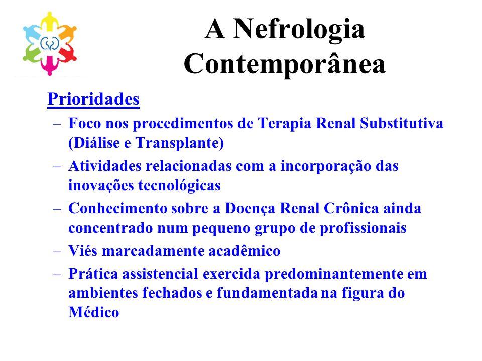 A Nefrologia Contemporânea Prioridades –Foco nos procedimentos de Terapia Renal Substitutiva (Diálise e Transplante) –Atividades relacionadas com a in