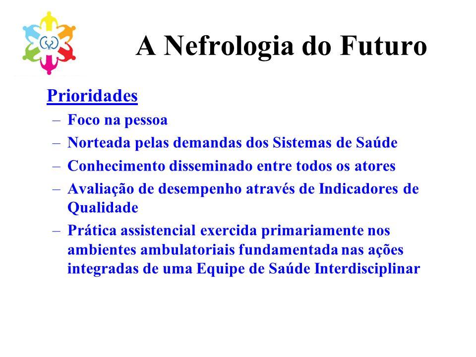 A Nefrologia do Futuro Prioridades –Foco na pessoa –Norteada pelas demandas dos Sistemas de Saúde –Conhecimento disseminado entre todos os atores –Ava