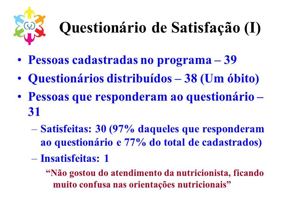 Questionário de Satisfação (I) Pessoas cadastradas no programa – 39 Questionários distribuídos – 38 (Um óbito) Pessoas que responderam ao questionário
