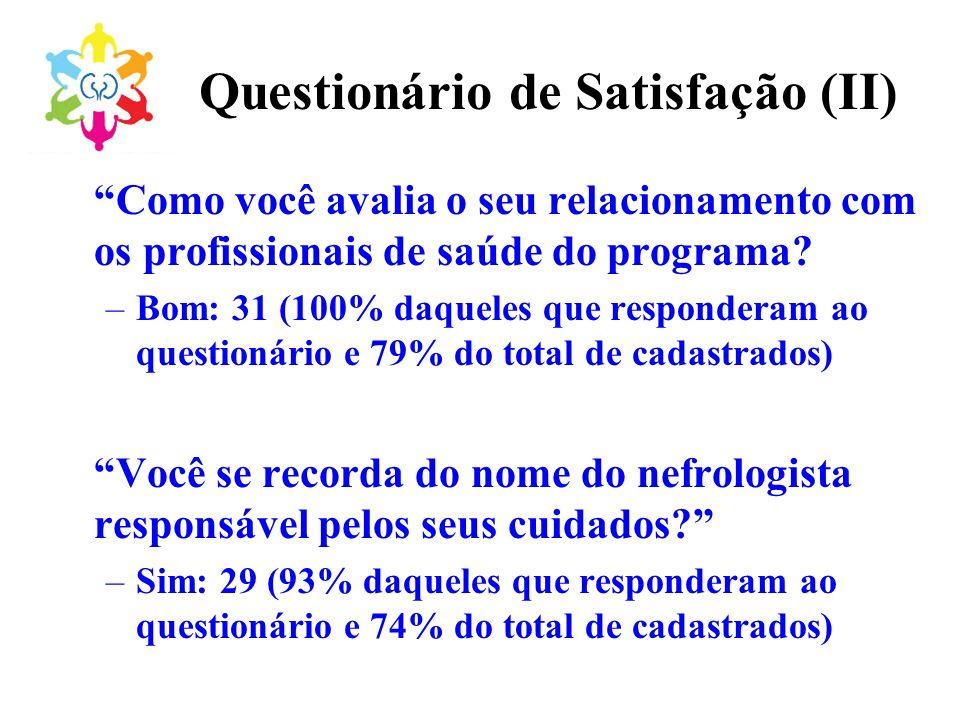 Questionário de Satisfação (II) Como você avalia o seu relacionamento com os profissionais de saúde do programa? –Bom: 31 (100% daqueles que responder