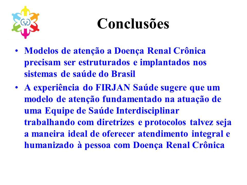 Conclusões Modelos de atenção a Doença Renal Crônica precisam ser estruturados e implantados nos sistemas de saúde do Brasil A experiência do FIRJAN S