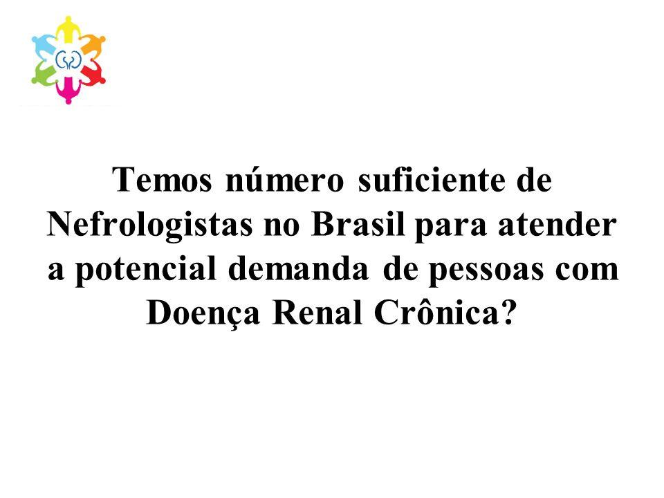 Estimativa da Carga de Trabalho Assistencial de um Nefrologista no Brasil Pacientes com Doença Renal Crônica –Número de pacientes em diálise (Estágio 5) no Brasil 87.044 –Número de pacientes em potencial no Estágio 4 no Brasil 174.088 –Número de pacientes em potencial no Estágio 3 no Brasil 3.742.892 –Número total de pacientes em potencial no Brasil 4.004.024 Nefrologistas –Número de Unidades de Diálise cadastradas na SBN 684 –Número de médicos por Unidade de Diálise 5,4 –Número total de Nefrologistas em potencial no Brasil 3.694 Há, no Brasil, 1.084 pacientes com Doença Renal Crônica para cada Nefrologista
