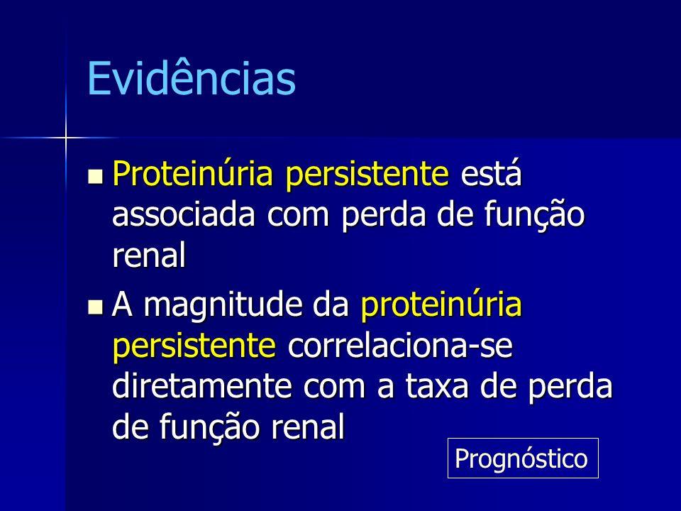 Evidências Proteinúria persistente está associada com perda de função renal Proteinúria persistente está associada com perda de função renal A magnitu