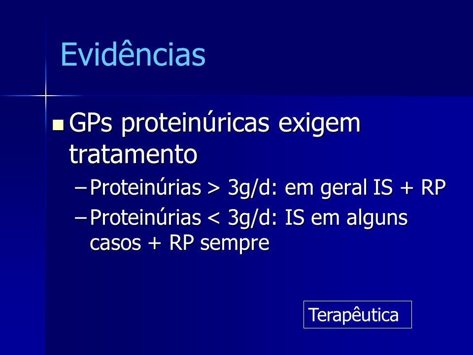 Evidências GPs proteinúricas exigem tratamento GPs proteinúricas exigem tratamento –Proteinúrias > 3g/d: em geral IS + RP –Proteinúrias < 3g/d: IS em
