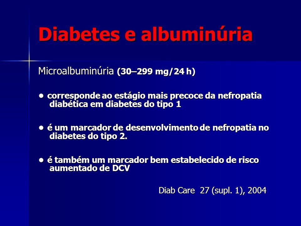Diabetes e albuminúria Microalbuminúria (30–299 mg/24 h) corresponde ao estágio mais precoce da nefropatia diabética em diabetes do tipo 1 corresponde