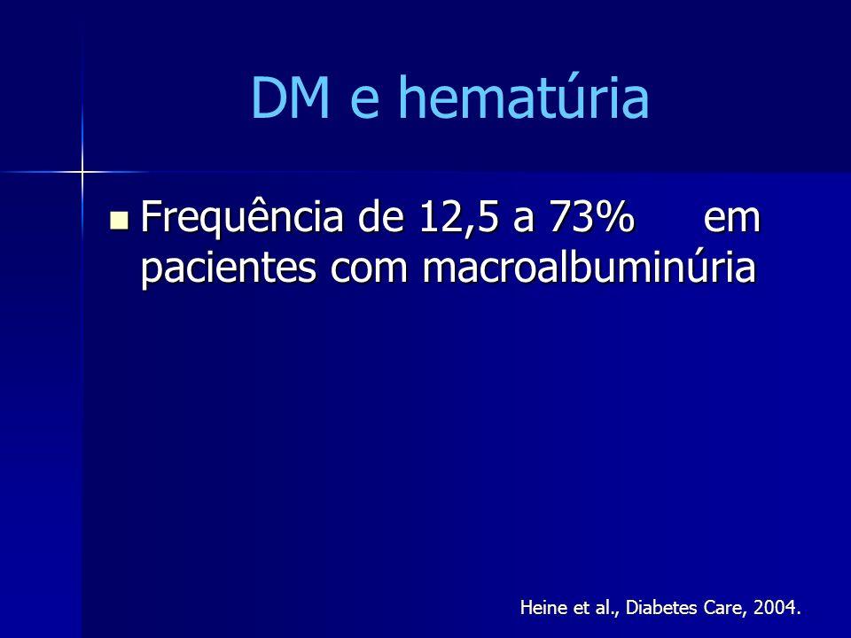 DM e hematúria Frequência de 12,5 a 73%em pacientes com macroalbuminúria Frequência de 12,5 a 73%em pacientes com macroalbuminúria Heine et al., Diabe