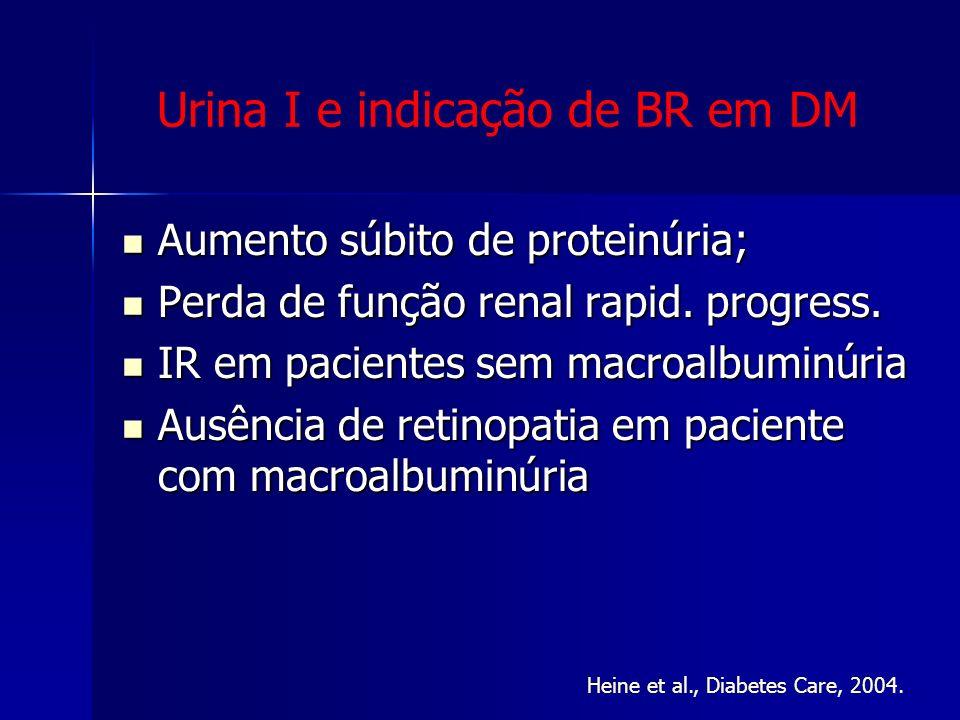 Urina I e indicação de BR em DM Aumento súbito de proteinúria; Aumento súbito de proteinúria; Perda de função renal rapid. progress. Perda de função r