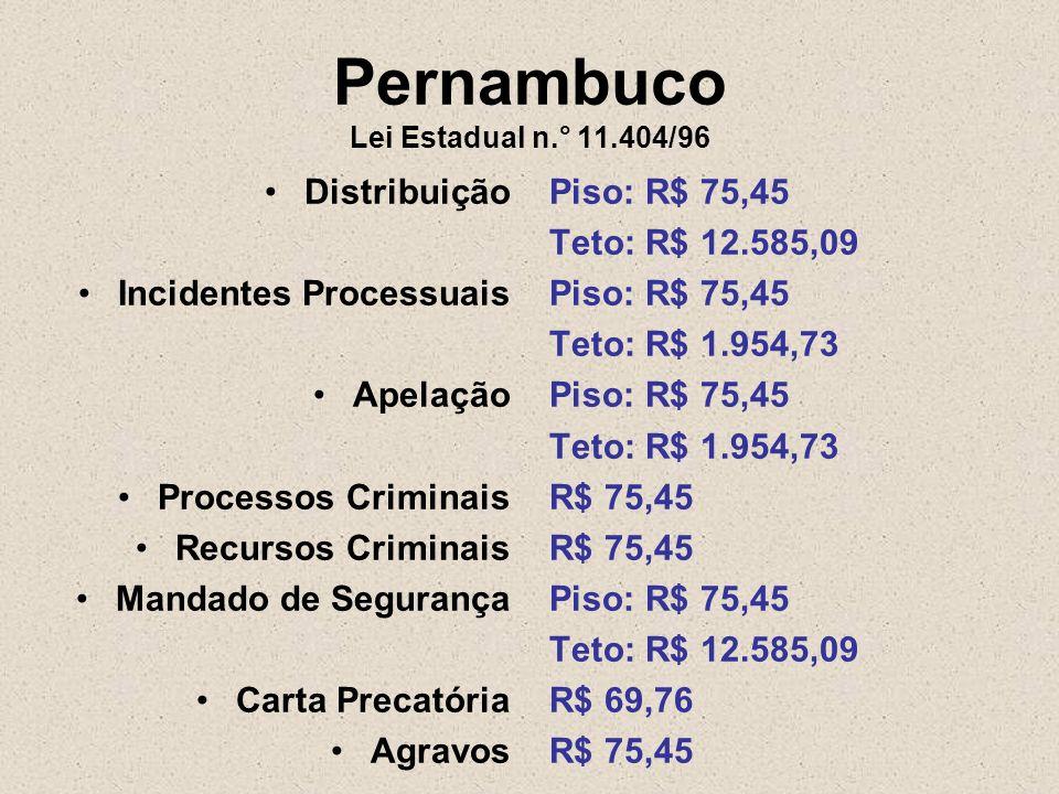 Pernambuco Lei Estadual n.° 11.404/96 Distribuição Incidentes Processuais Apelação Processos Criminais Recursos Criminais Mandado de Segurança Carta P