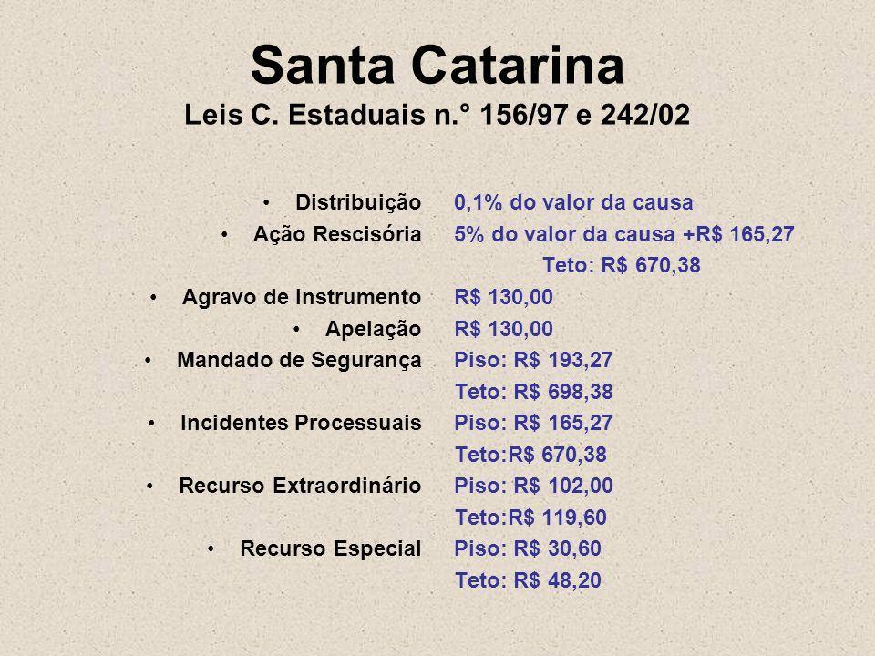 Santa Catarina Leis C. Estaduais n.° 156/97 e 242/02 Distribuição Ação Rescisória Agravo de Instrumento Apelação Mandado de Segurança Incidentes Proce