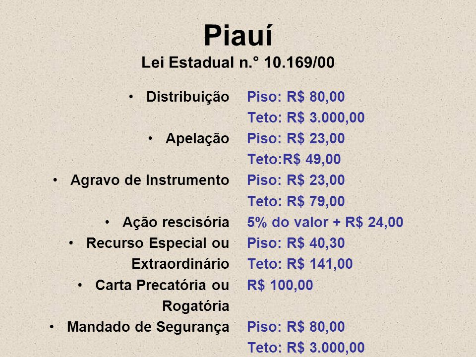 Piauí Lei Estadual n.° 10.169/00 Distribuição Apelação Agravo de Instrumento Ação rescisória Recurso Especial ou Extraordinário Carta Precatória ou Ro