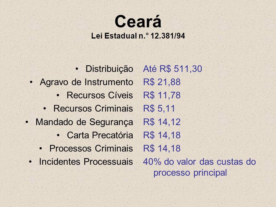 Ceará Lei Estadual n.° 12.381/94 Distribuição Agravo de Instrumento Recursos Cíveis Recursos Criminais Mandado de Segurança Carta Precatória Processos
