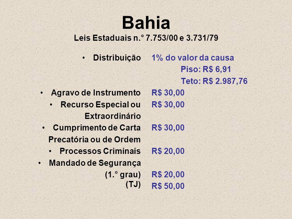 Bahia Leis Estaduais n.° 7.753/00 e 3.731/79 Distribuição Agravo de Instrumento Recurso Especial ou Extraordinário Cumprimento de Carta Precatória ou