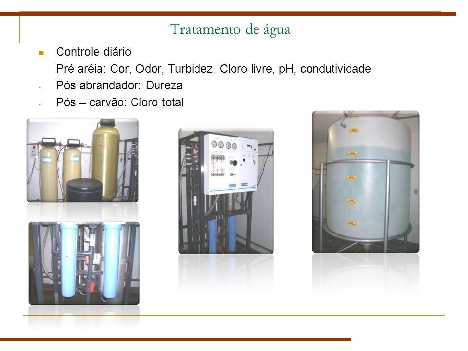 Tratamento de água Controle diário - Pré aréia: Cor, Odor, Turbidez, Cloro livre, pH, condutividade - Pós abrandador: Dureza - Pós – carvão: Cloro tot