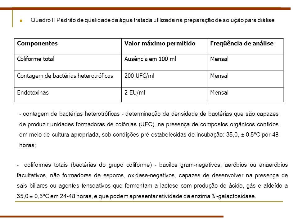 Quadro II Padrão de qualidade da água tratada utilizada na preparação de solução para diálise ComponentesValor máximo permitido Freqüência de análise Coliforme total Ausência em 100 ml Mensal Contagem de bactérias heterotróficas 200 UFC/ml Mensal Endotoxinas 2 EU/ml Mensal - contagem de bactérias heterotróficas - determinação da densidade de bactérias que são capazes de produzir unidades formadoras de colônias (UFC), na presença de compostos orgânicos contidos em meio de cultura apropriada, sob condições pré-estabelecidas de incubação: 35,0, ± 0,5ºC por 48 horas; - coliformes totais (bactérias do grupo coliforme) - bacilos gram-negativos, aeróbios ou anaeróbios facultativos, não formadores de esporos, oxidase-negativos, capazes de desenvolver na presença de sais biliares ou agentes tensoativos que fermentam a lactose com produção de ácido, gás e aldeído a 35,0 ± 0,5ºC em 24-48 horas, e que podem apresentar atividade da enzima ß -galactosidase.