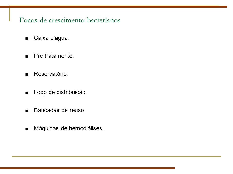 Focos de crescimento bacterianos Caixa dágua. Pré tratamento. Reservatório. Loop de distribuição. Bancadas de reuso. Máquinas de hemodiálises.