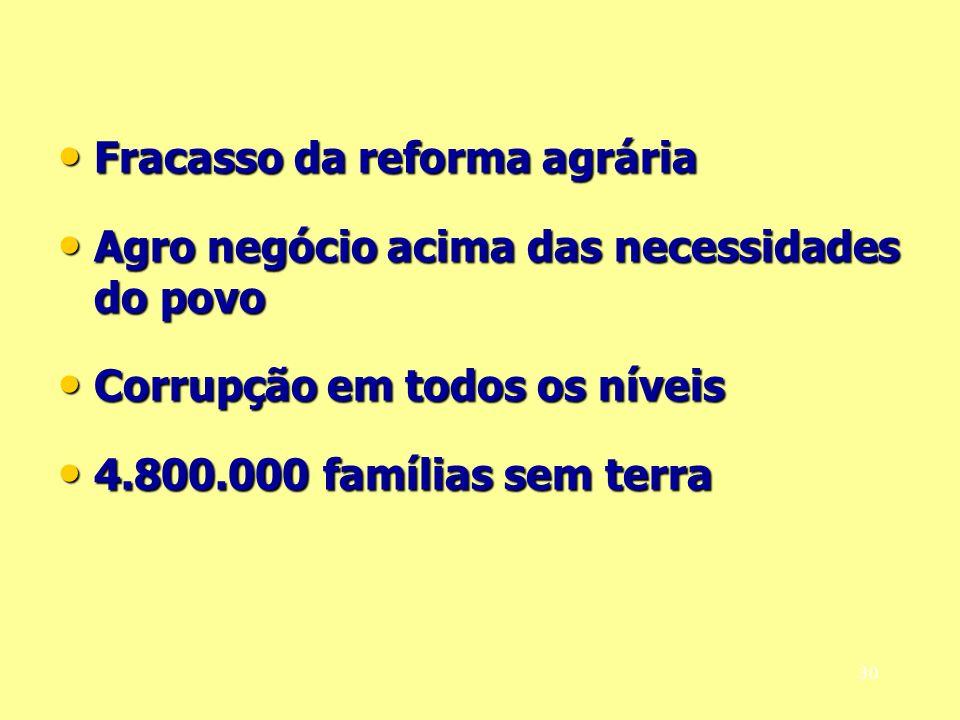 Fracasso da reforma agrária Fracasso da reforma agrária Agro negócio acima das necessidades do povo Agro negócio acima das necessidades do povo Corrup