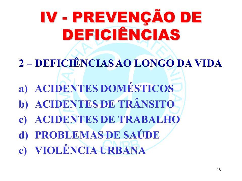 40 IV - PREVENÇÃO DE DEFICIÊNCIAS a)ACIDENTES DOMÉSTICOS b)ACIDENTES DE TRÂNSITO c)ACIDENTES DE TRABALHO d)PROBLEMAS DE SAÚDE e)VIOLÊNCIA URBANA 2 – DEFICIÊNCIAS AO LONGO DA VIDA