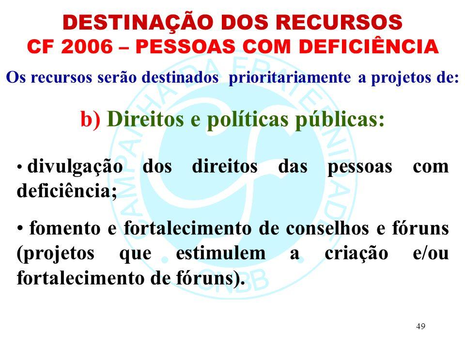 49 Os recursos serão destinados prioritariamente a projetos de: divulgação dos direitos das pessoas com deficiência; fomento e fortalecimento de conselhos e fóruns (projetos que estimulem a criação e/ou fortalecimento de fóruns).