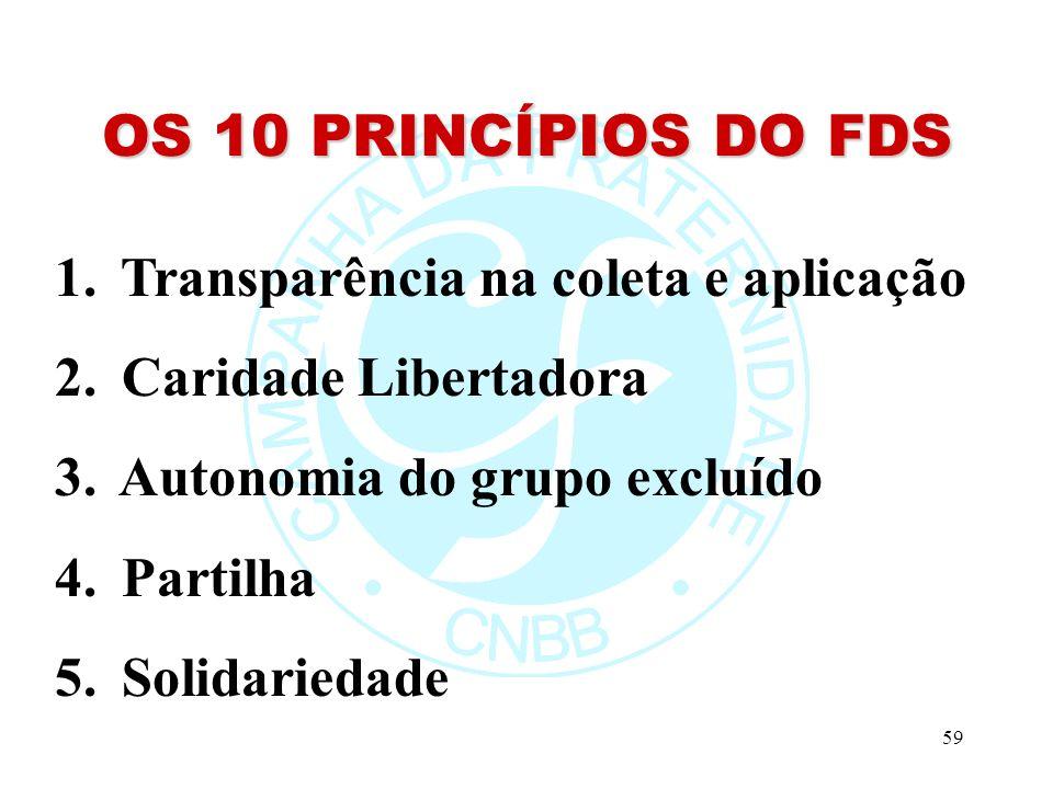 59 OS 10 PRINCÍPIOS DO FDS 1.Transparência na coleta e aplicação 2.