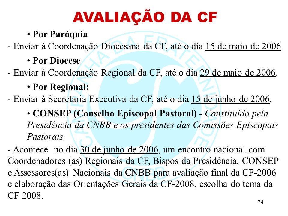 74 AVALIAÇÃO DA CF Por Paróquia - Enviar à Coordenação Diocesana da CF, até o dia 15 de maio de 2006 Por Diocese - Enviar à Coordenação Regional da CF, até o dia 29 de maio de 2006.