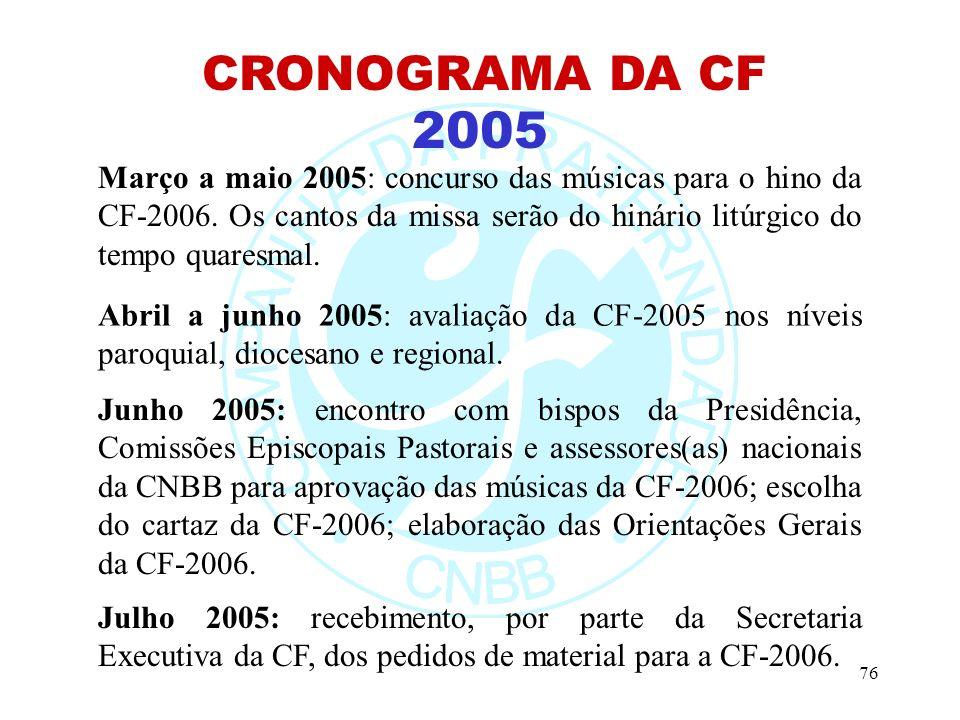 76 2005 CRONOGRAMA DA CF Abril a junho 2005: avaliação da CF-2005 nos níveis paroquial, diocesano e regional.