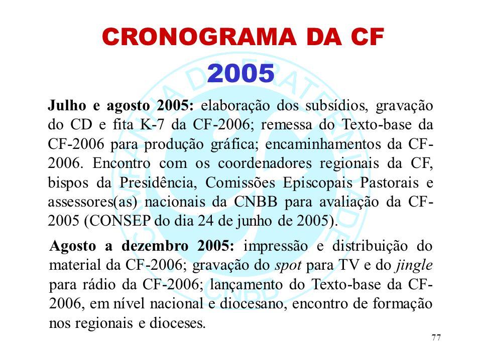 77 2005 CRONOGRAMA DA CF Julho e agosto 2005: elaboração dos subsídios, gravação do CD e fita K-7 da CF-2006; remessa do Texto-base da CF-2006 para produção gráfica; encaminhamentos da CF- 2006.