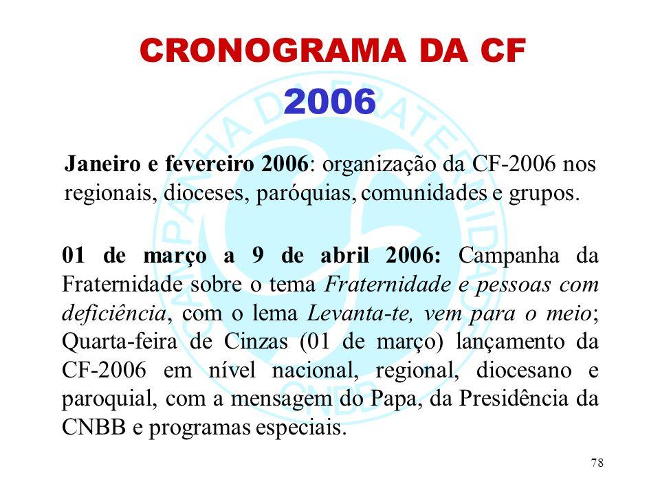 78 2006 CRONOGRAMA DA CF Janeiro e fevereiro 2006: organização da CF-2006 nos regionais, dioceses, paróquias, comunidades e grupos.
