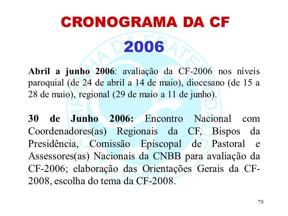 79 2006 CRONOGRAMA DA CF 30 de Junho 2006: Encontro Nacional com Coordenadores(as) Regionais da CF, Bispos da Presidência, Comissão Episcopal de Pastoral e Assessores(as) Nacionais da CNBB para avaliação da CF-2006; elaboração das Orientações Gerais da CF- 2008, escolha do tema da CF-2008.