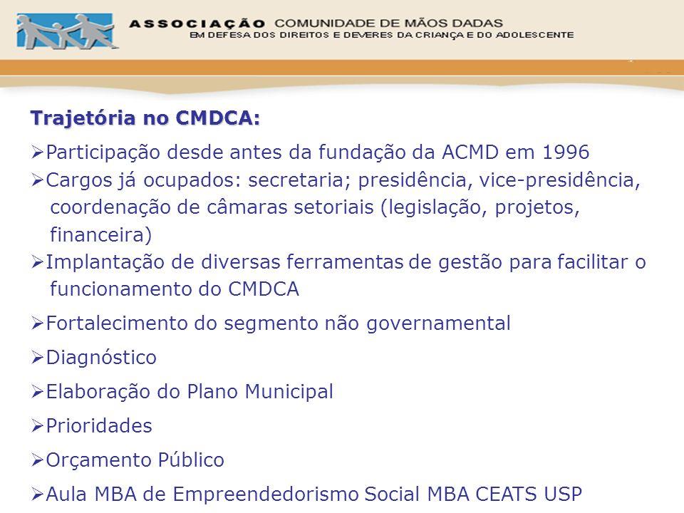Trajetória no CMDCA: Participação desde antes da fundação da ACMD em 1996 Cargos já ocupados: secretaria; presidência, vice-presidência, coordenação d