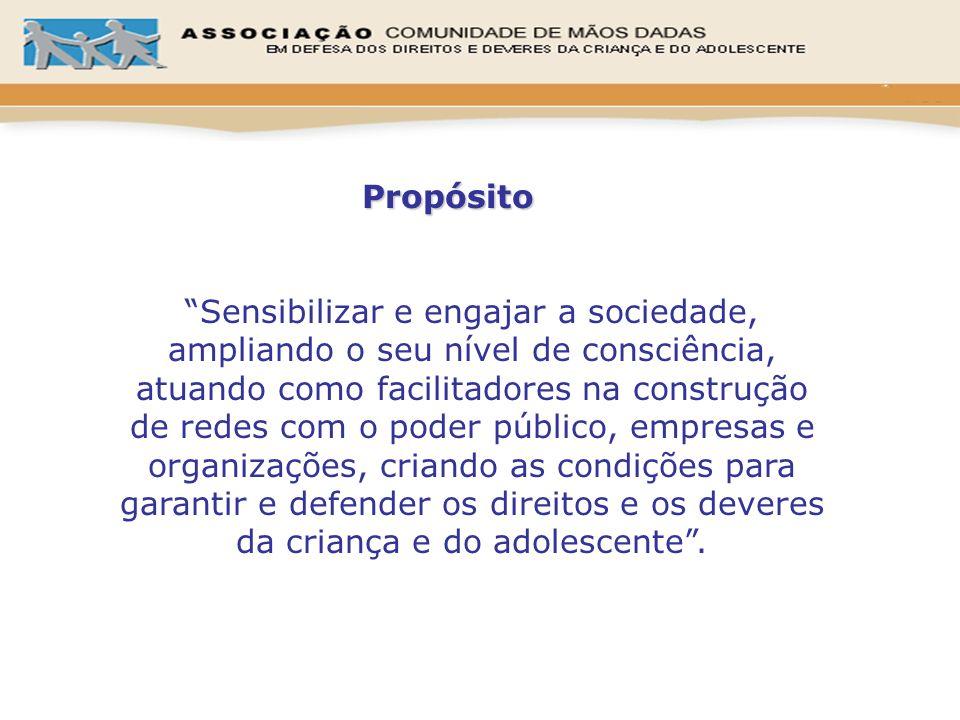 Atuação junto aos Conselhos de Direitos Membro do Conselho Municipal dos Direitos da Criança e do Adolescente de Santos – CMDCA, atualmente com o cargo de vice-presidência.