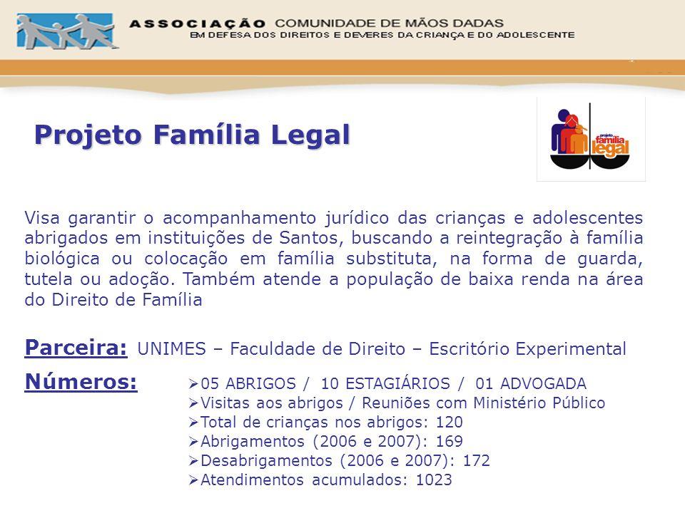 Visa garantir o acompanhamento jurídico das crianças e adolescentes abrigados em instituições de Santos, buscando a reintegração à família biológica o
