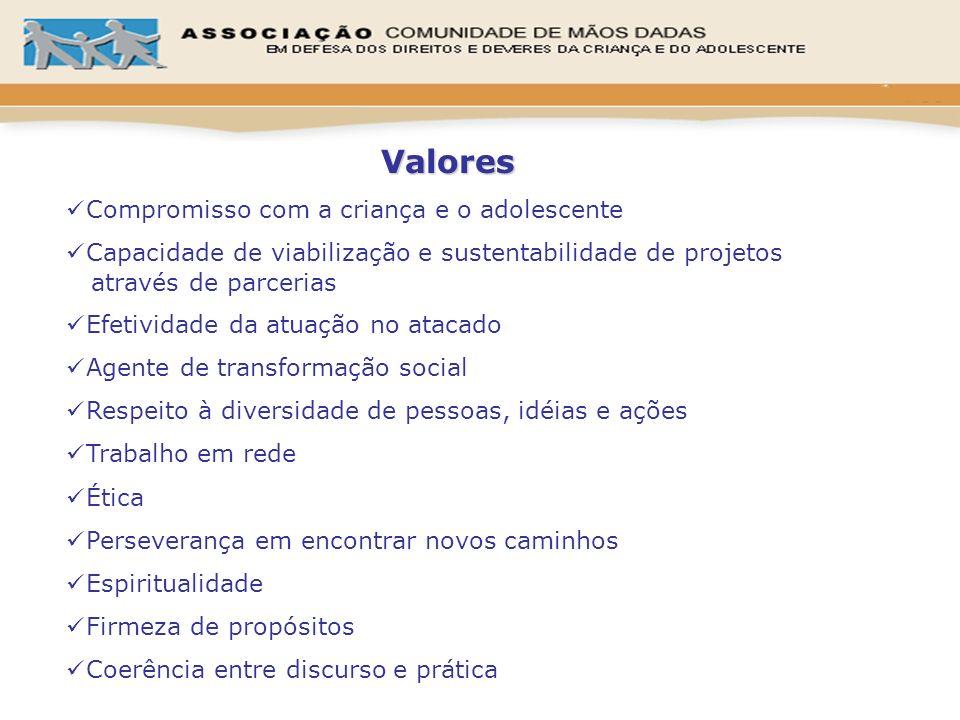 Módulos preparatórios Módulos de um dia realizados em Santos com os seguintes objetivos: Para quem ainda não fez a vivência - oportunidade para conhecer temas que são abordados na imersão.