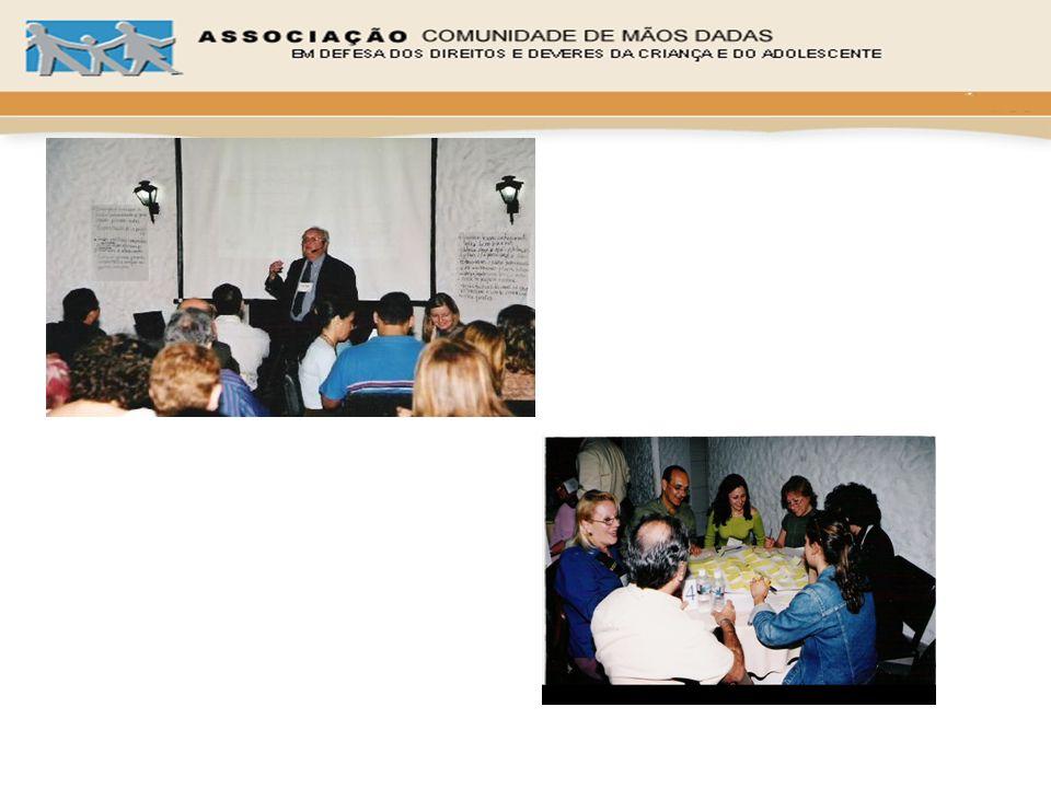 Grandes Objetivos Estratégicos – ACMD 2014 1.Ter um centro de capacitação e difusão do conhecimento da questão social e do Terceiro Setor, especialmente na área da Criança e do Adolescente 2.Incentivar o Protagonismo Juvenil 3.Ampliar o nível de consciência da sociedade nas questões relativas à Criança e ao Adolescente 4.Fortalecer a sociedade, capacitando-a em serviço e com metodologia de atuação, para agir de forma autônoma e em rede 5.Influenciar nas decisões sobre as Políticas Públicas 6.Desenvolver Valores Espirituais, Humanos e Universais