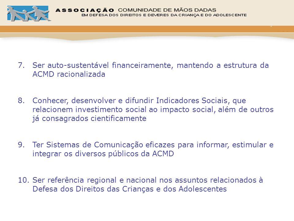 7.Ser auto-sustentável financeiramente, mantendo a estrutura da ACMD racionalizada 8.Conhecer, desenvolver e difundir Indicadores Sociais, que relacio