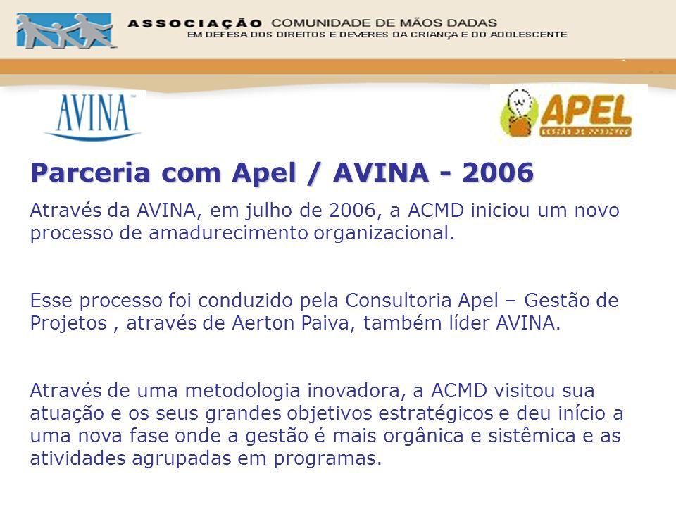 Parceria com Apel / AVINA - 2006 Através da AVINA, em julho de 2006, a ACMD iniciou um novo processo de amadurecimento organizacional. Esse processo f