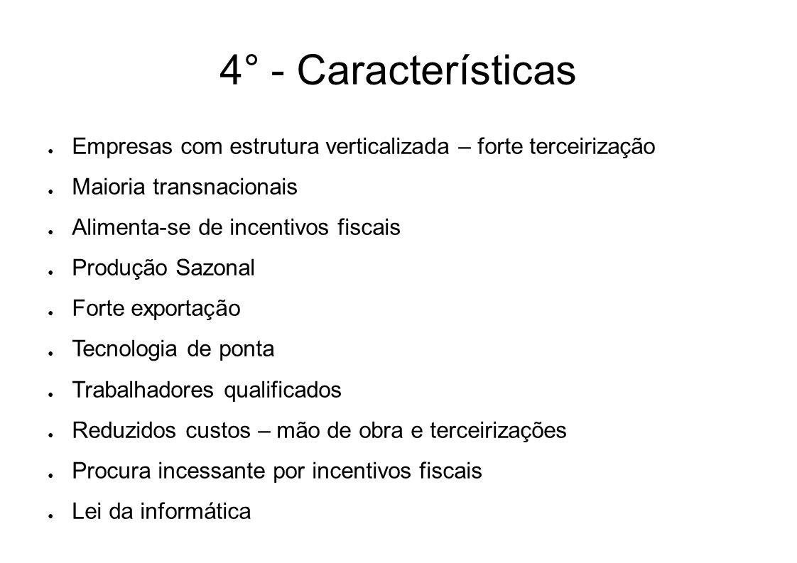 4° - Características Empresas com estrutura verticalizada – forte terceirização Maioria transnacionais Alimenta-se de incentivos fiscais Produção Sazo