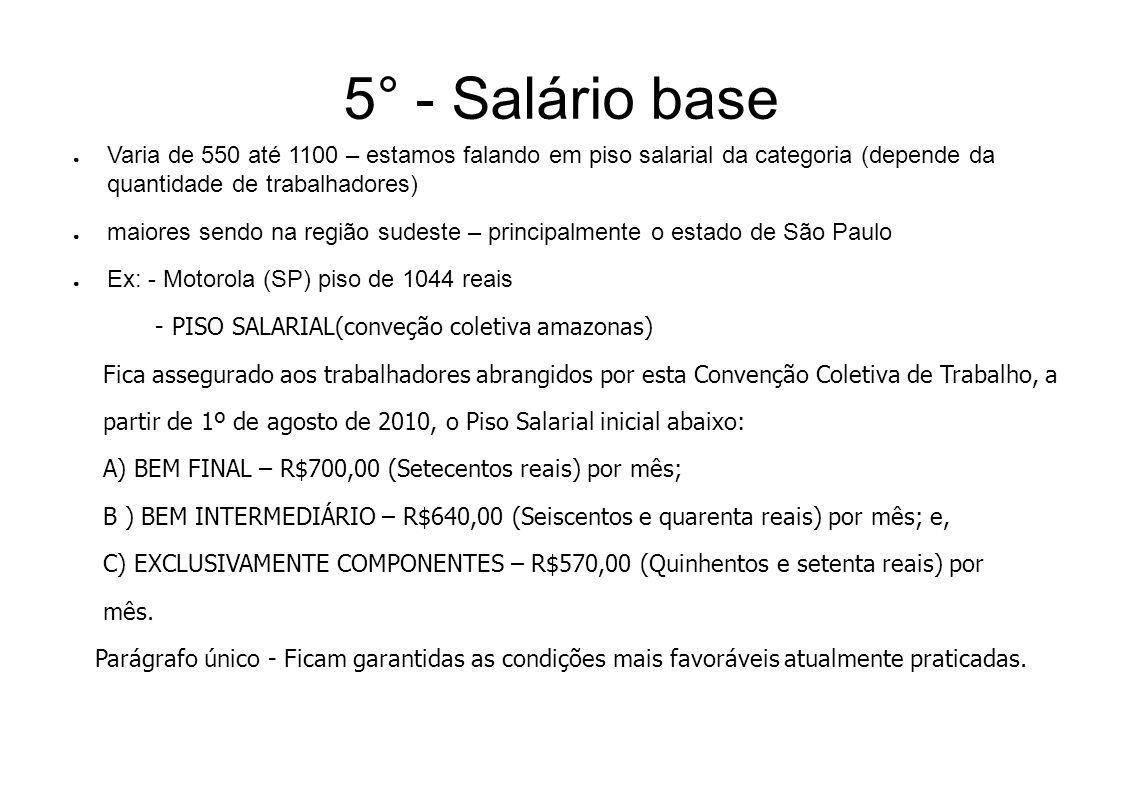 5° - Salário base Varia de 550 até 1100 – estamos falando em piso salarial da categoria (depende da quantidade de trabalhadores) maiores sendo na regi
