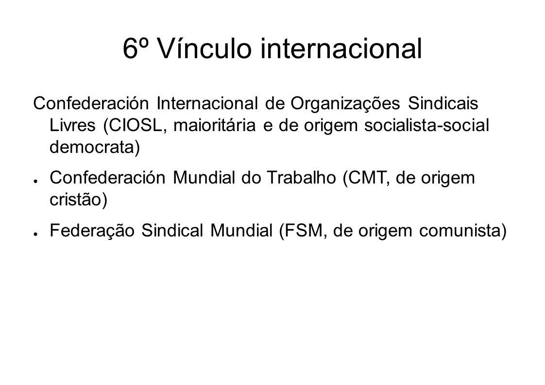 6º Vínculo internacional Confederación Internacional de Organizações Sindicais Livres (CIOSL, maioritária e de origem socialista-social democrata) Con