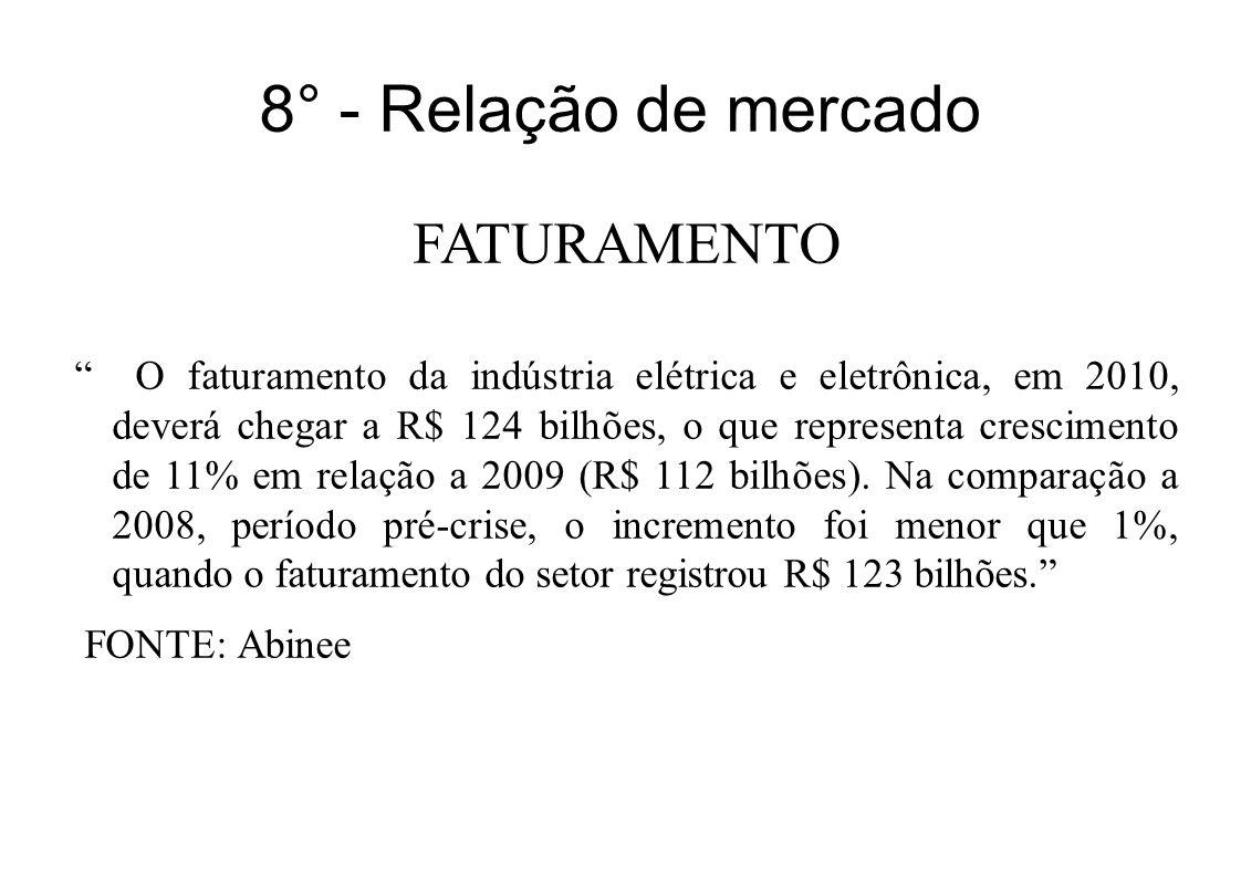 8° - Relação de mercado FATURAMENTO O faturamento da indústria elétrica e eletrônica, em 2010, deverá chegar a R$ 124 bilhões, o que representa cresci