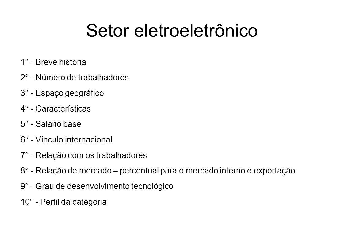 Setor eletroeletrônico 1° - Breve história 2° - Número de trabalhadores 3° - Espaço geográfico 4° - Características 5° - Salário base 6° - Vínculo int